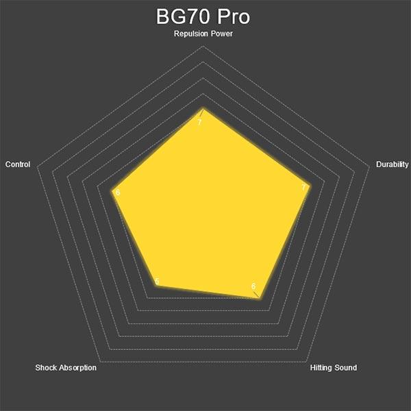radar BG70 pro