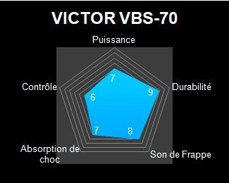 radar victor vbs70